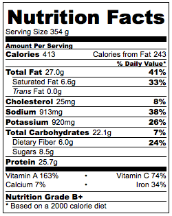 African Peanut Soup Nutrition Facts