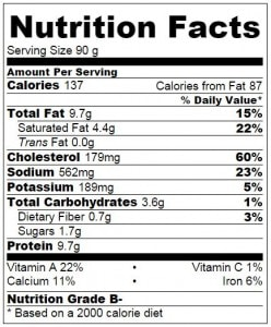 Baked Eggs Nutrition Facts