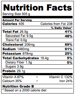Breakfast Salad Nutrition Facts