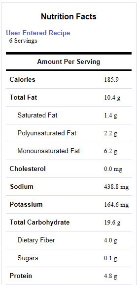 Hummus Nutrition Info