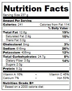 Greek Quinoa Salad -nutrition