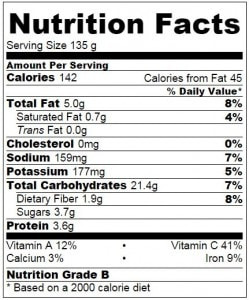 Cucumber salad with lemon and dill nutrition facts