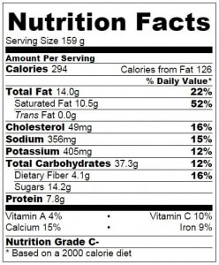 Whole Wheat Pancakes - nutrition facts